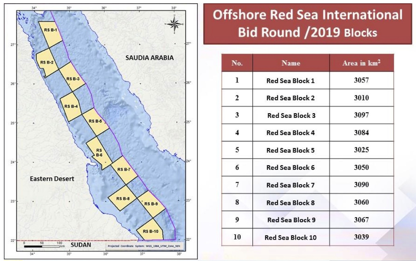Egypt extends deadline for Red Sea Offshore Bid Round till September